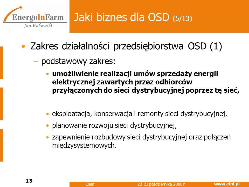 Jaki biznes dla OSD (5/13) Zakres działalności przedsiębiorstwa OSD (1) podstawowy zakres: