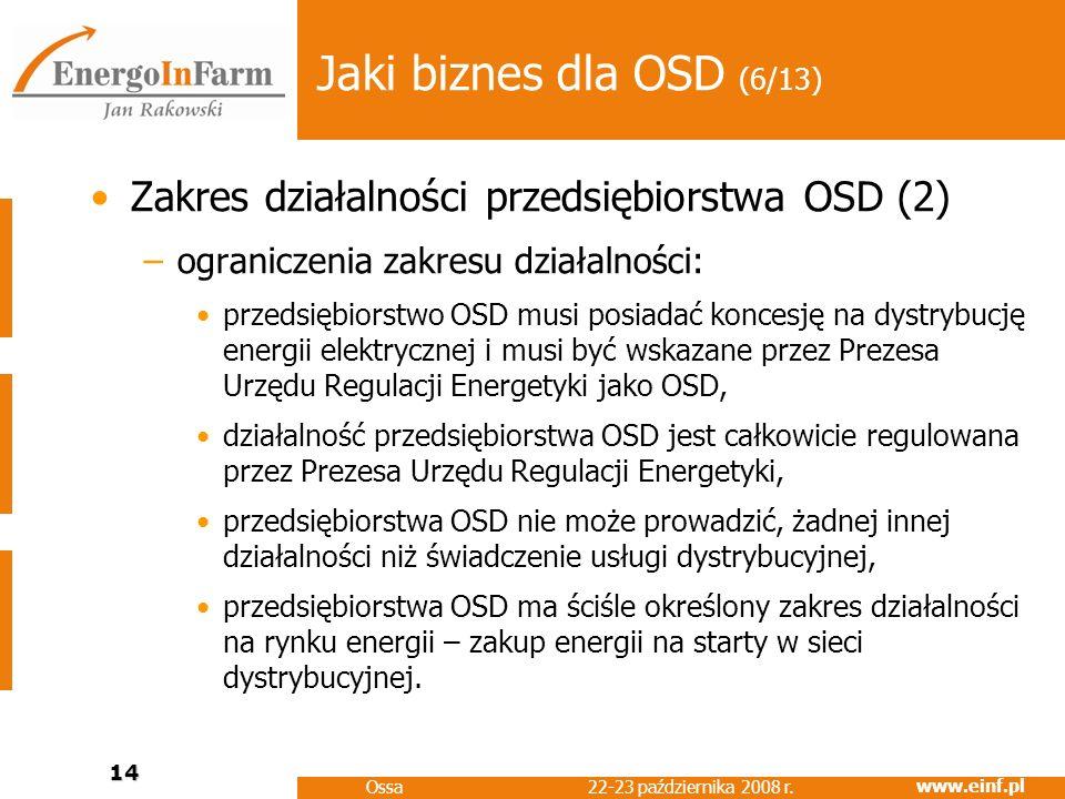Jaki biznes dla OSD (6/13) Zakres działalności przedsiębiorstwa OSD (2) ograniczenia zakresu działalności:
