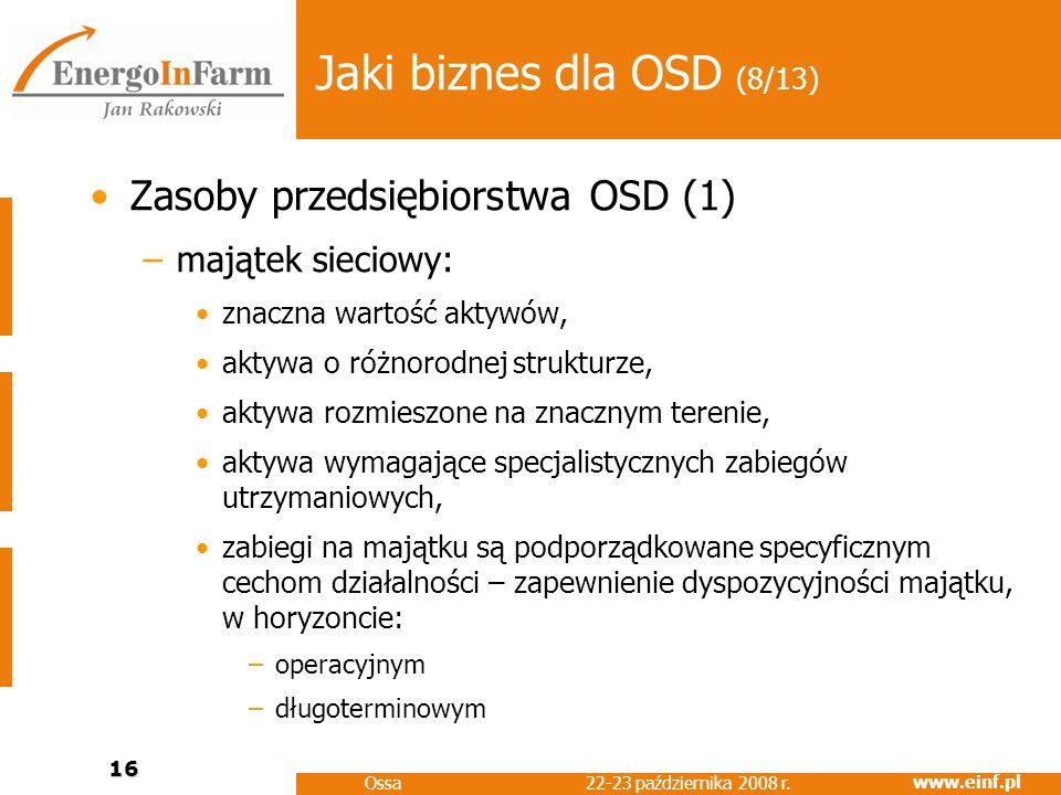 Jaki biznes dla OSD (8/13) Zasoby przedsiębiorstwa OSD (1)