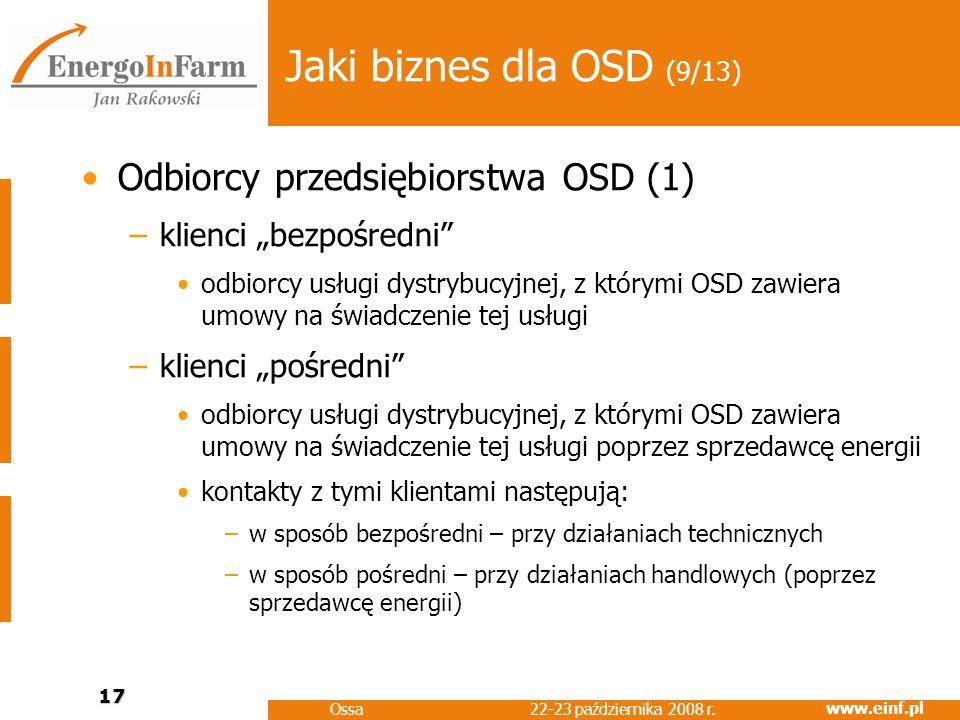 Jaki biznes dla OSD (9/13) Odbiorcy przedsiębiorstwa OSD (1)