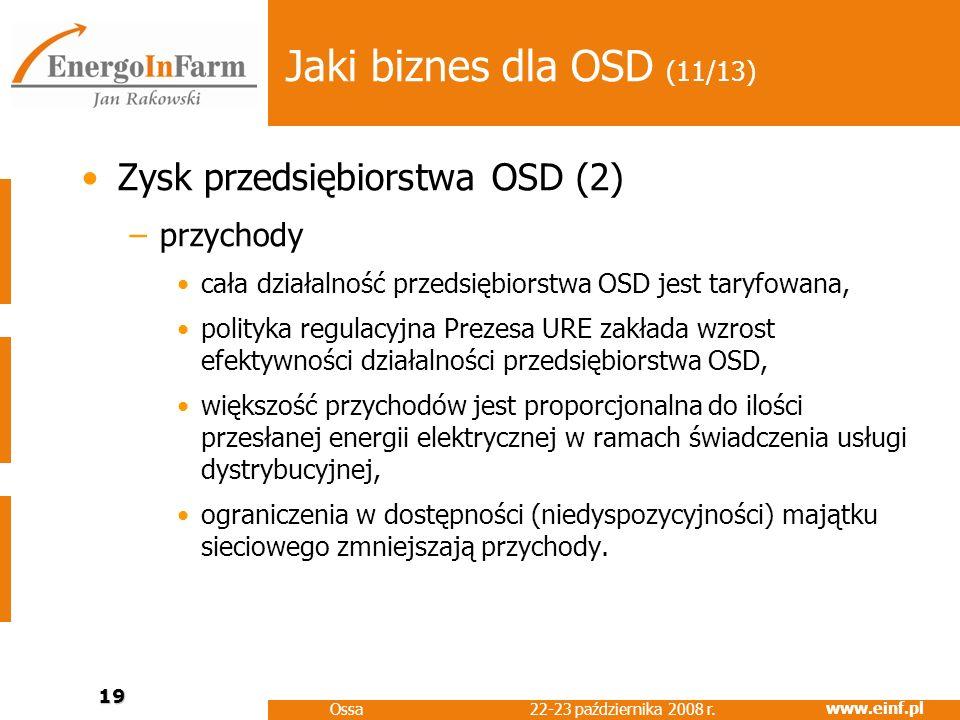 Jaki biznes dla OSD (11/13) Zysk przedsiębiorstwa OSD (2) przychody