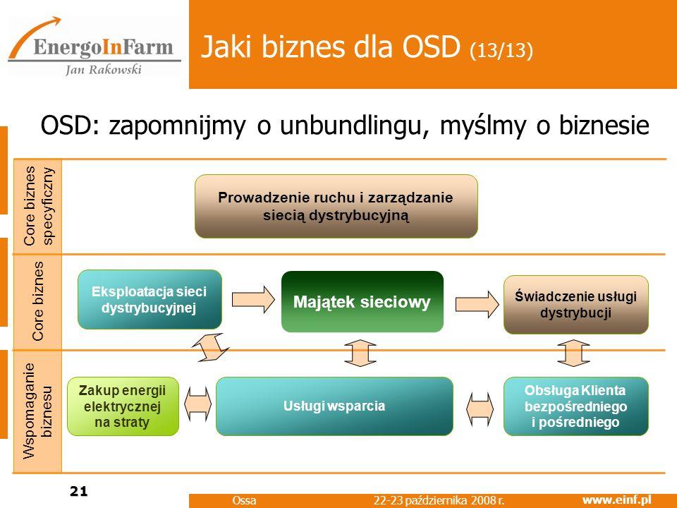 Jaki biznes dla OSD (13/13)OSD: zapomnijmy o unbundlingu, myślmy o biznesie. Prowadzenie ruchu i zarządzanie siecią dystrybucyjną.