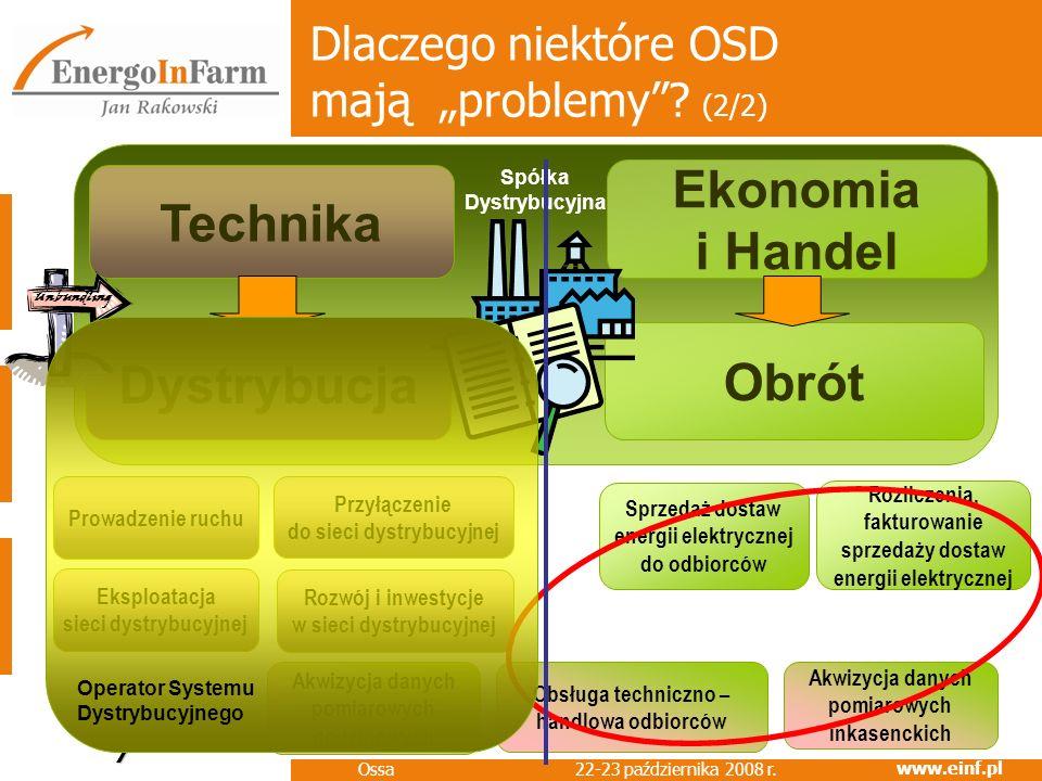 """Dlaczego niektóre OSD mają """"problemy (2/2)"""