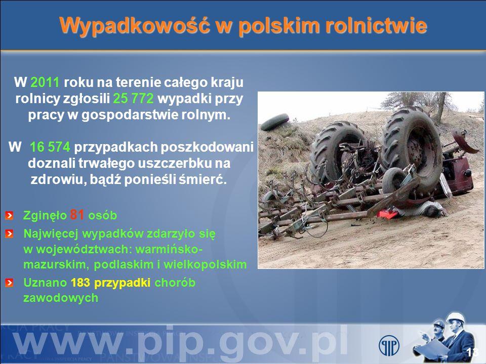 Wypadkowość w polskim rolnictwie