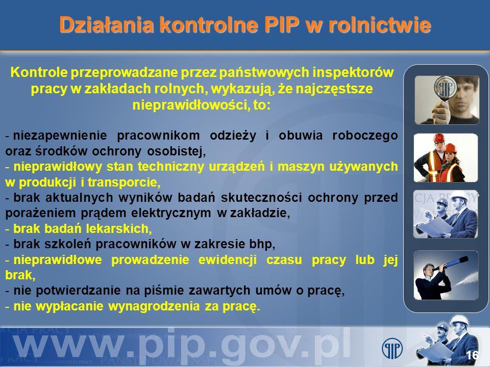 Działania kontrolne PIP w rolnictwie