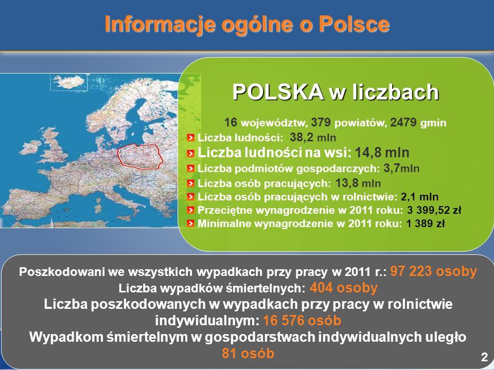 Informacje ogólne o Polsce