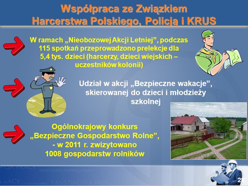 Współpraca ze Związkiem Harcerstwa Polskiego, Policją i KRUS
