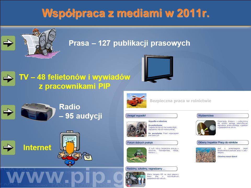 Współpraca z mediami w 2011r.