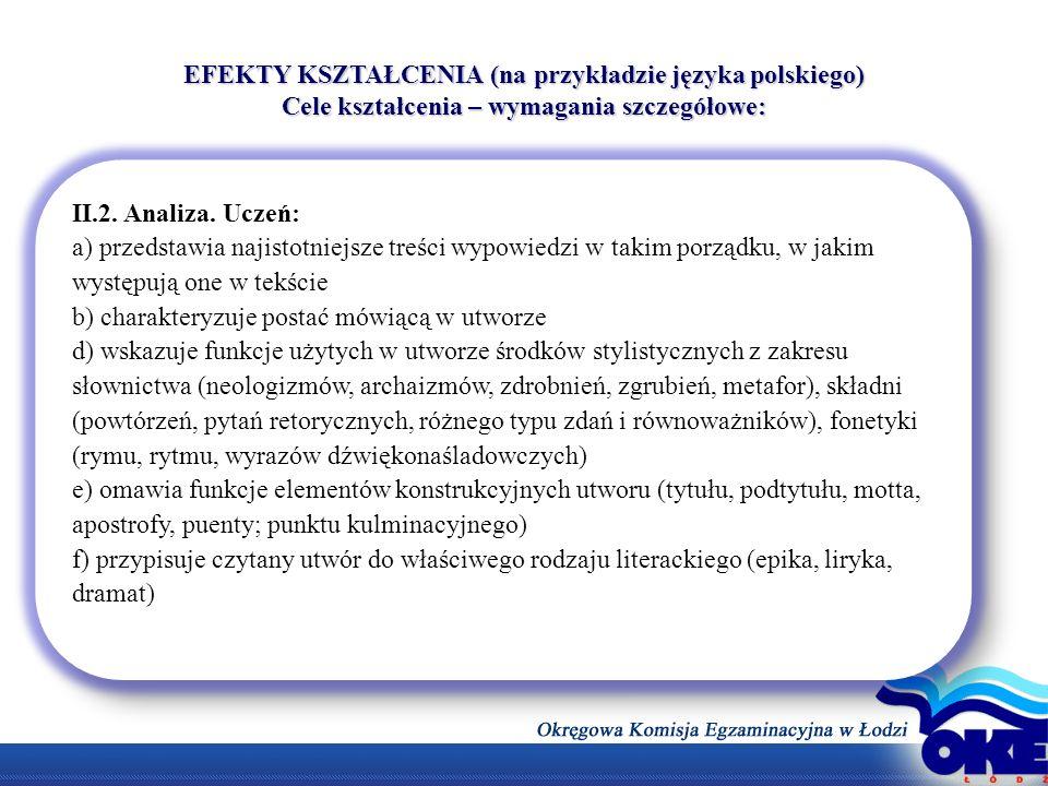 EFEKTY KSZTAŁCENIA (na przykładzie języka polskiego) Cele kształcenia – wymagania szczegółowe: