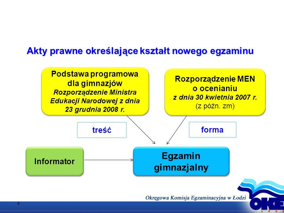 Akty prawne określające kształt nowego egzaminu Egzamin gimnazjalny