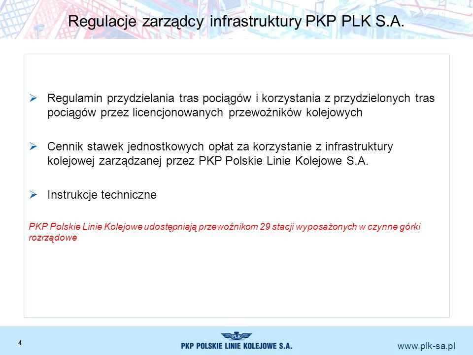 Regulacje zarządcy infrastruktury PKP PLK S.A.