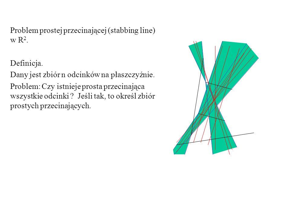 Problem prostej przecinającej (stabbing line) w R2.