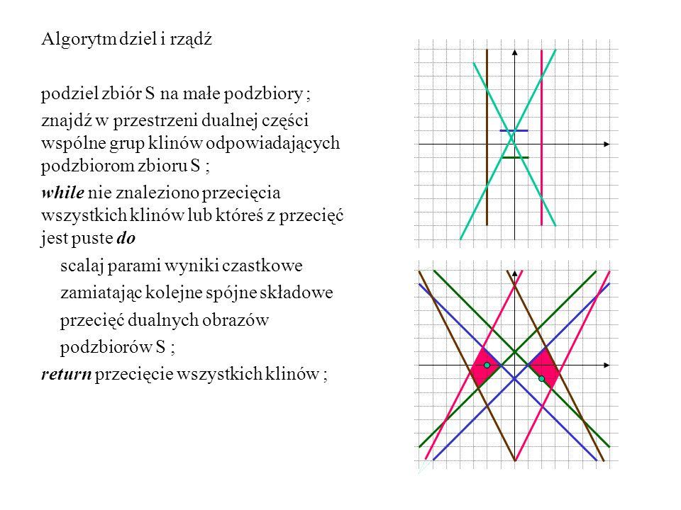 Algorytm dziel i rządź podziel zbiór S na małe podzbiory ;