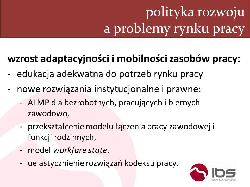 polityka rozwoju a problemy rynku pracy
