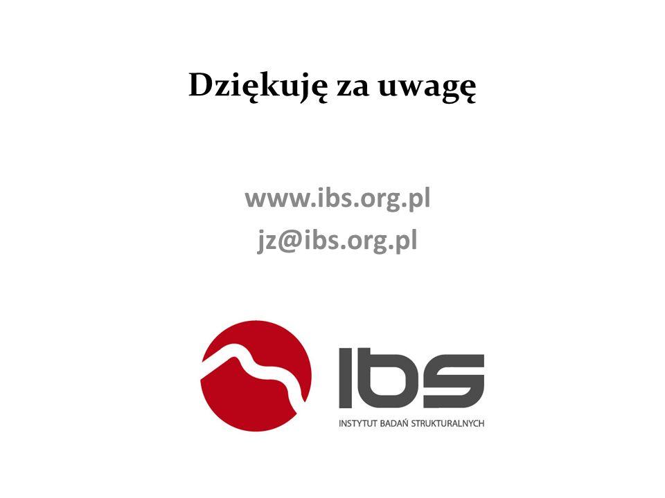 www.ibs.org.pl jz@ibs.org.pl