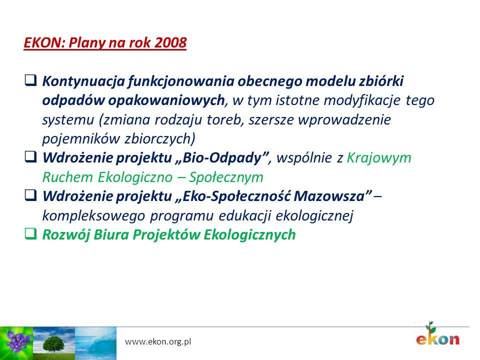 Rozwój Biura Projektów Ekologicznych