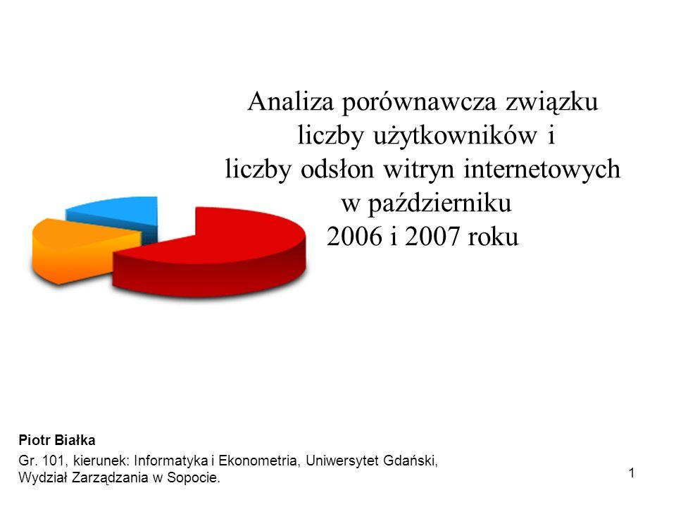 Analiza porównawcza związku liczby użytkowników i liczby odsłon witryn internetowych w październiku 2006 i 2007 roku