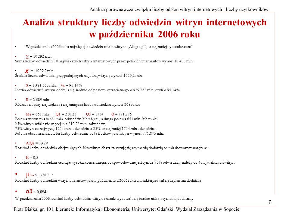 Analiza struktury liczby odwiedzin witryn internetowych w październiku 2006 roku