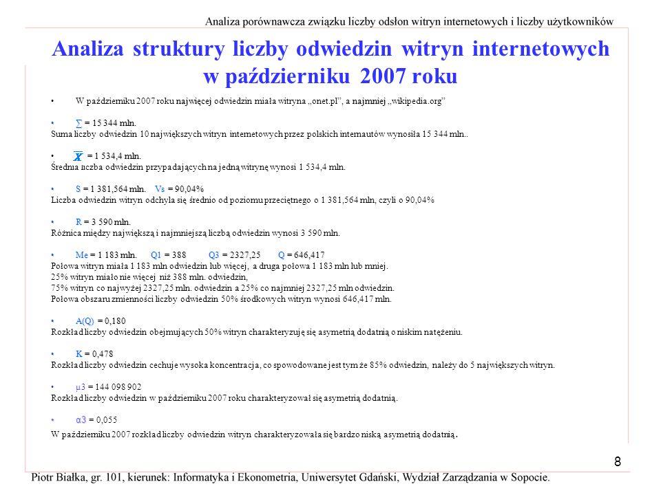Analiza struktury liczby odwiedzin witryn internetowych w październiku 2007 roku