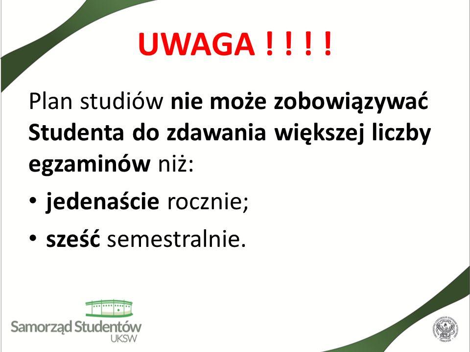 UWAGA ! ! ! ! Plan studiów nie może zobowiązywać Studenta do zdawania większej liczby egzaminów niż: