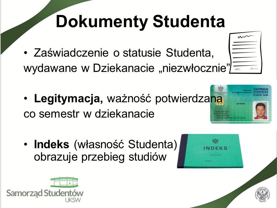 Dokumenty Studenta Zaświadczenie o statusie Studenta,