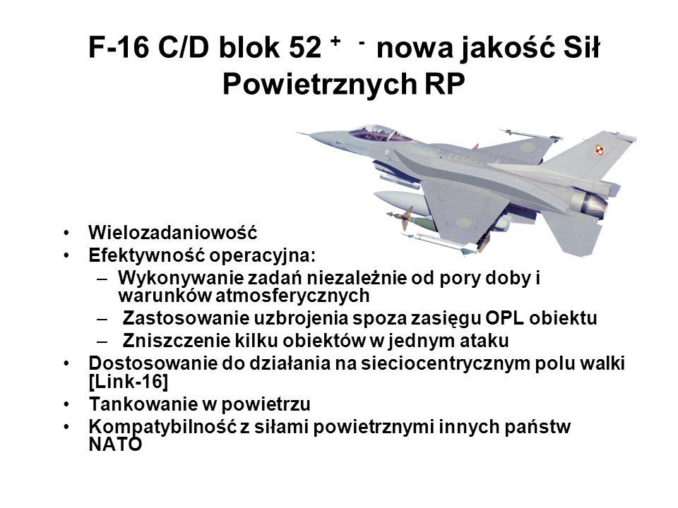 F-16 C/D blok 52 + - nowa jakość Sił Powietrznych RP