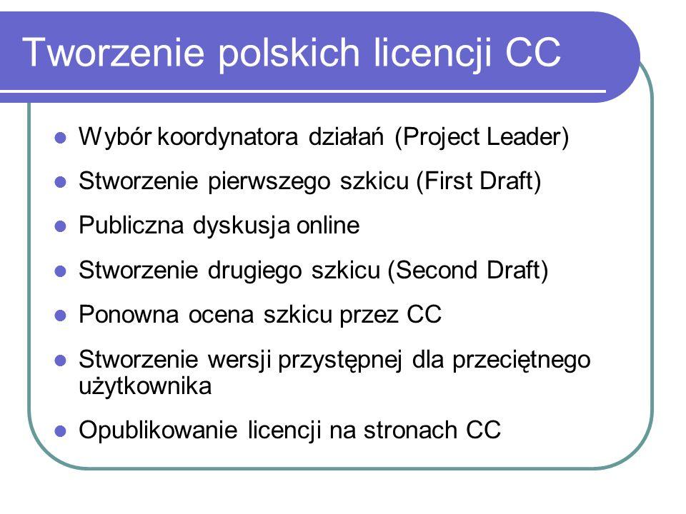 Tworzenie polskich licencji CC