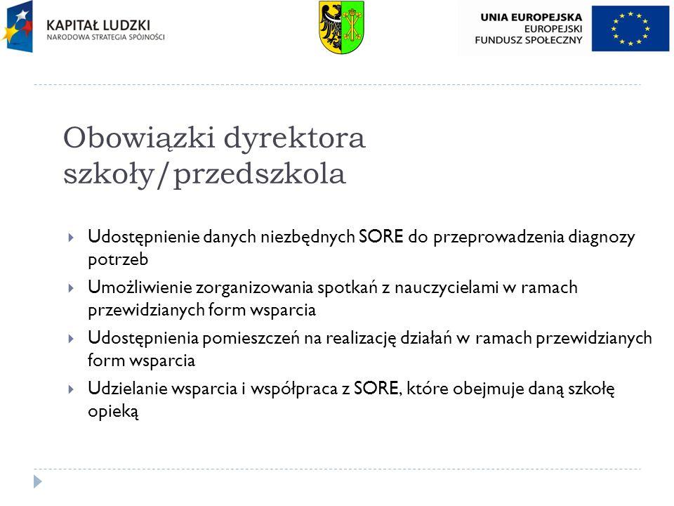 Obowiązki dyrektora szkoły/przedszkola