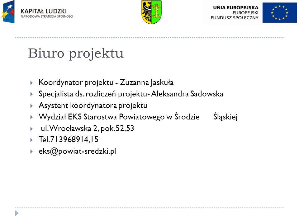 Biuro projektu Koordynator projektu - Zuzanna Jaskuła