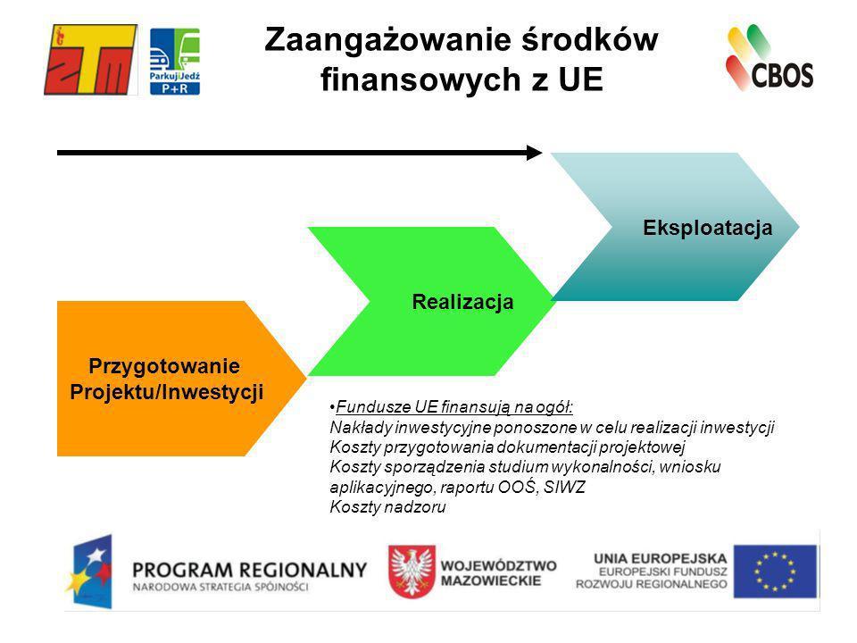 Zaangażowanie środków finansowych z UE