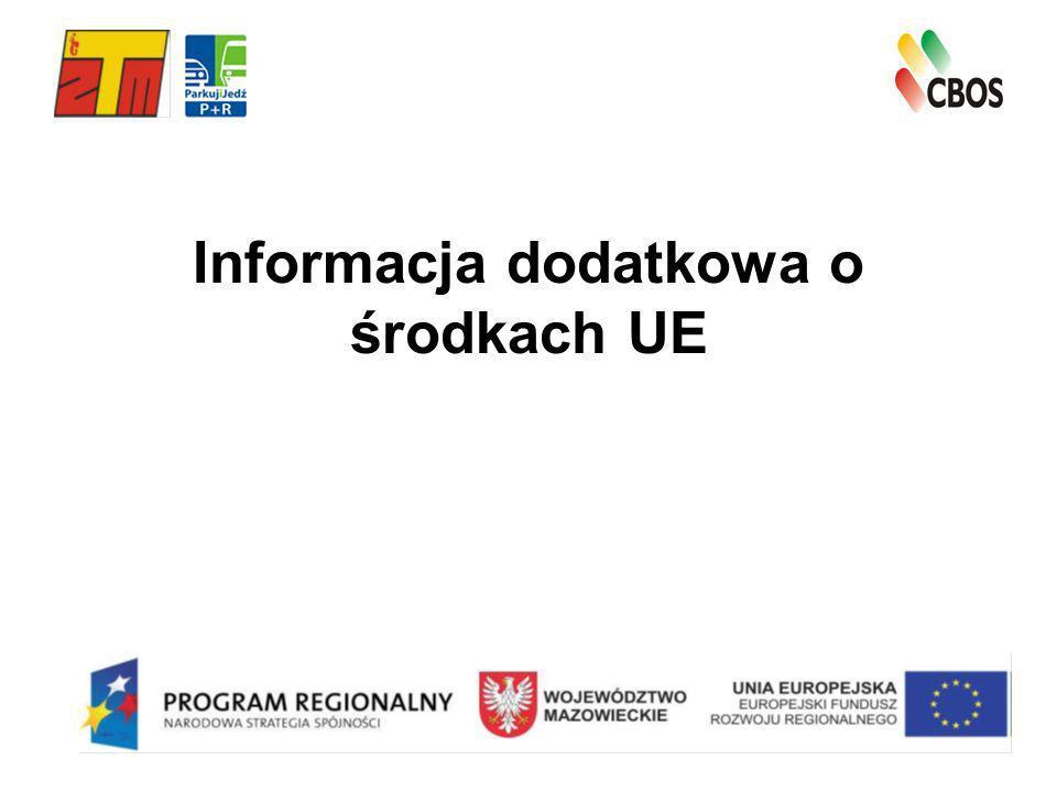 Informacja dodatkowa o środkach UE