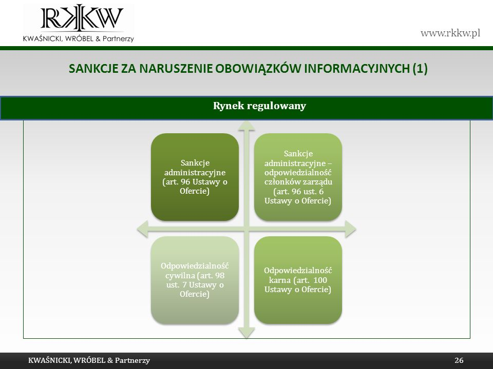 Sankcje za naruszenie obowiązków informacyjnych (1)
