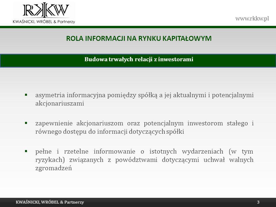 Rola informacji na rynku kapitałowym