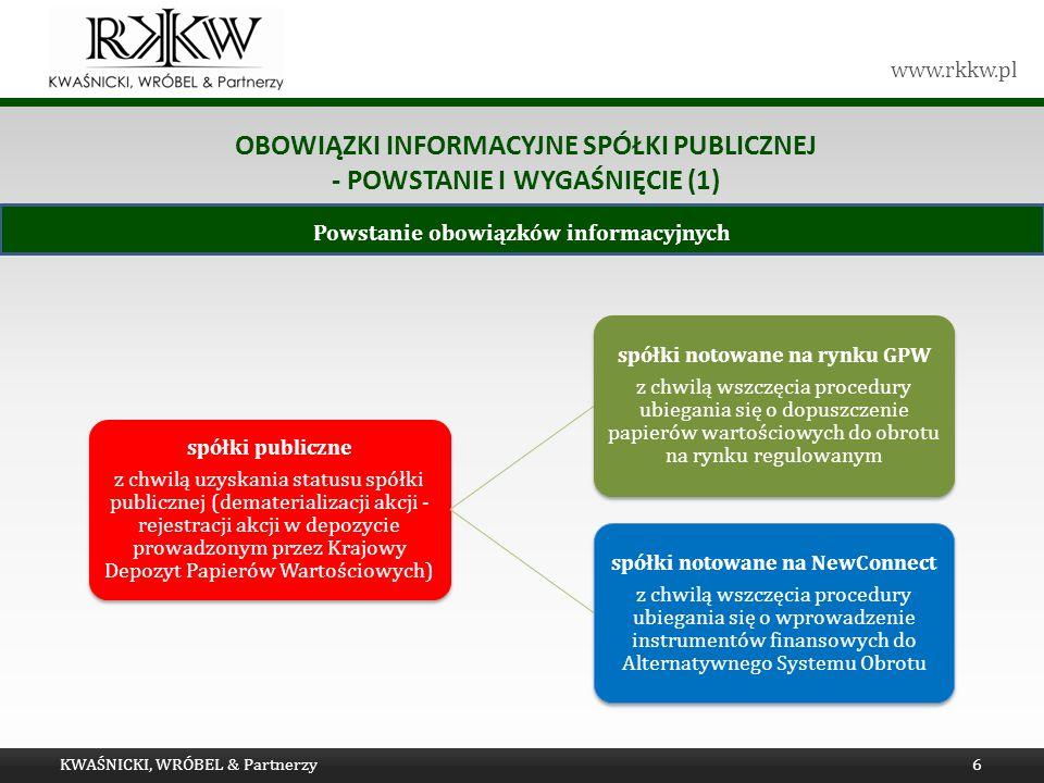 Obowiązki informacyjne spółki publicznej - powstanie i wygaśnięcie (1)