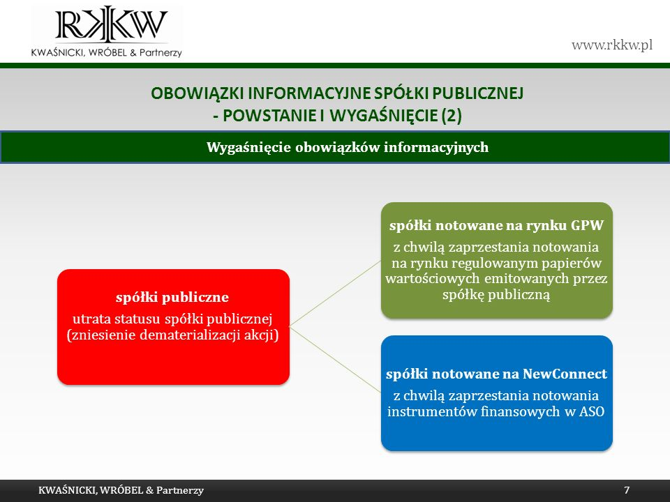 Obowiązki informacyjne spółki publicznej - powstanie i wygaśnięcie (2)