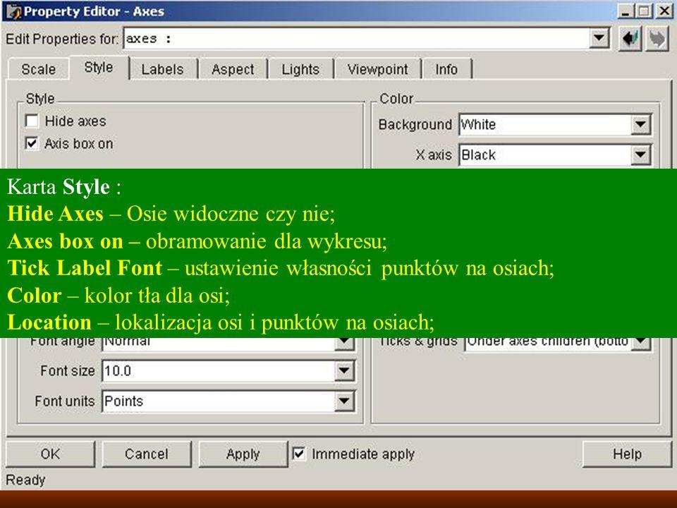 Karta Style : Hide Axes – Osie widoczne czy nie; Axes box on – obramowanie dla wykresu; Tick Label Font – ustawienie własności punktów na osiach;