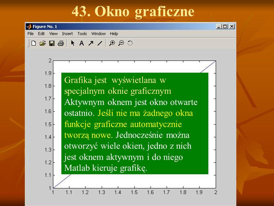 43. Okno graficzne
