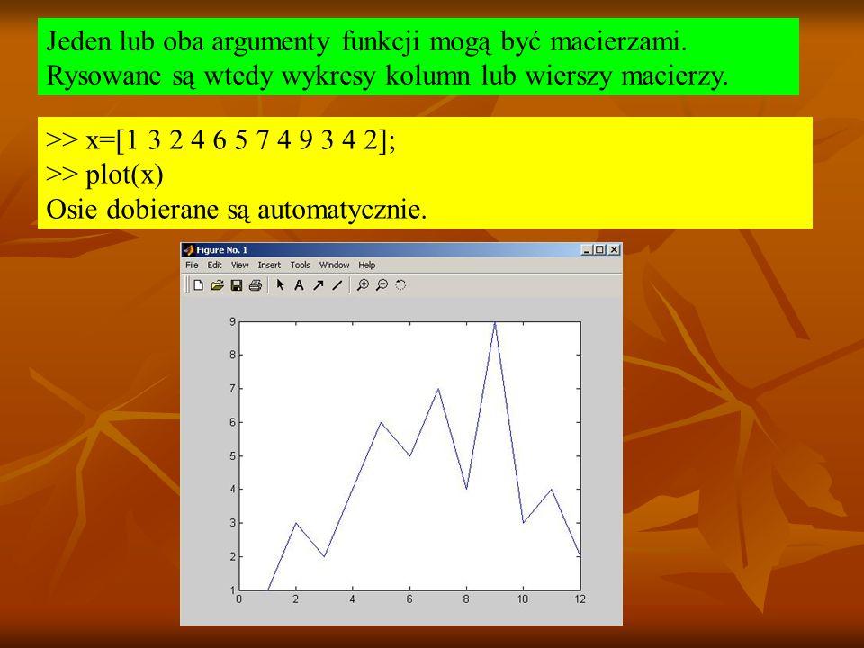 Jeden lub oba argumenty funkcji mogą być macierzami.