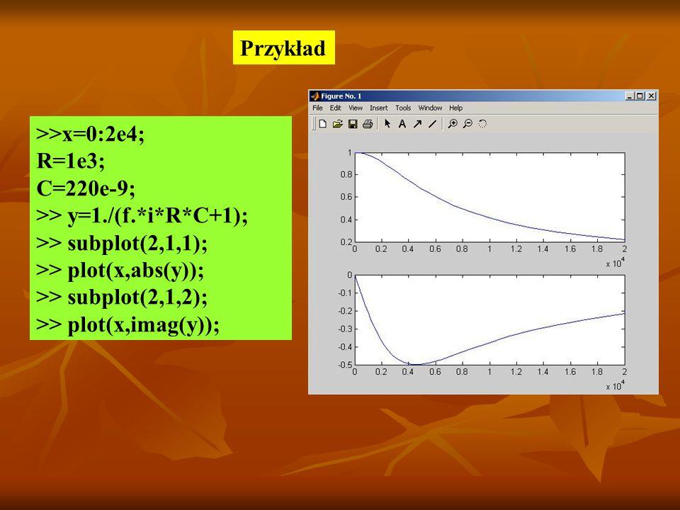 Przykład >>x=0:2e4; R=1e3; C=220e-9; >> y=1./(f.*i*R*C+1); >> subplot(2,1,1); >> plot(x,abs(y));