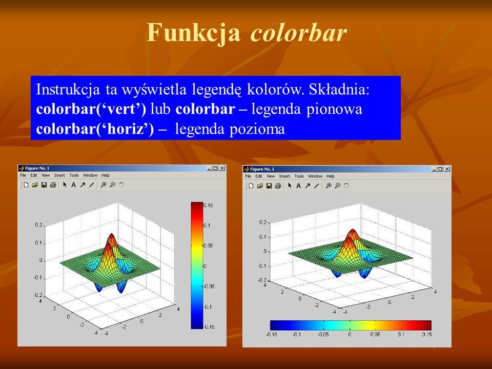 Funkcja colorbar Instrukcja ta wyświetla legendę kolorów. Składnia:
