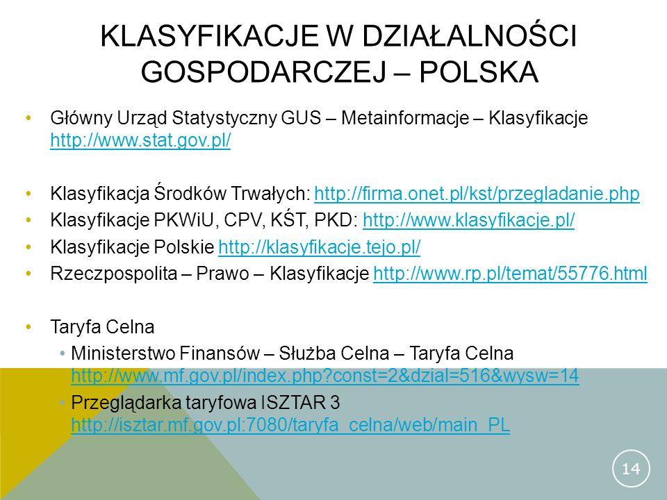 Klasyfikacje w działalności gospodarczej – polska