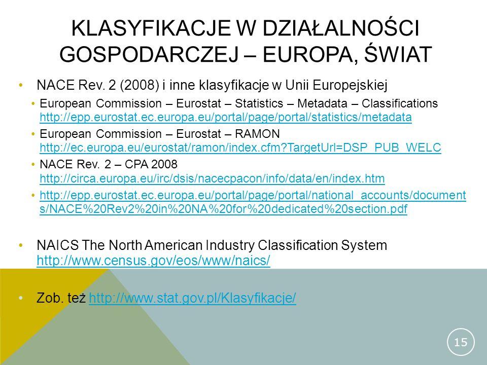 Klasyfikacje w działalności gospodarczej – europa, świat