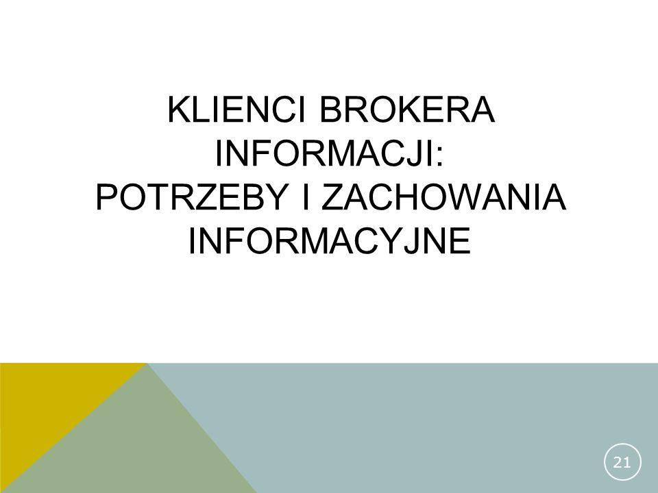 Klienci brokera informacji: potrzeby i zachowania informacyjne