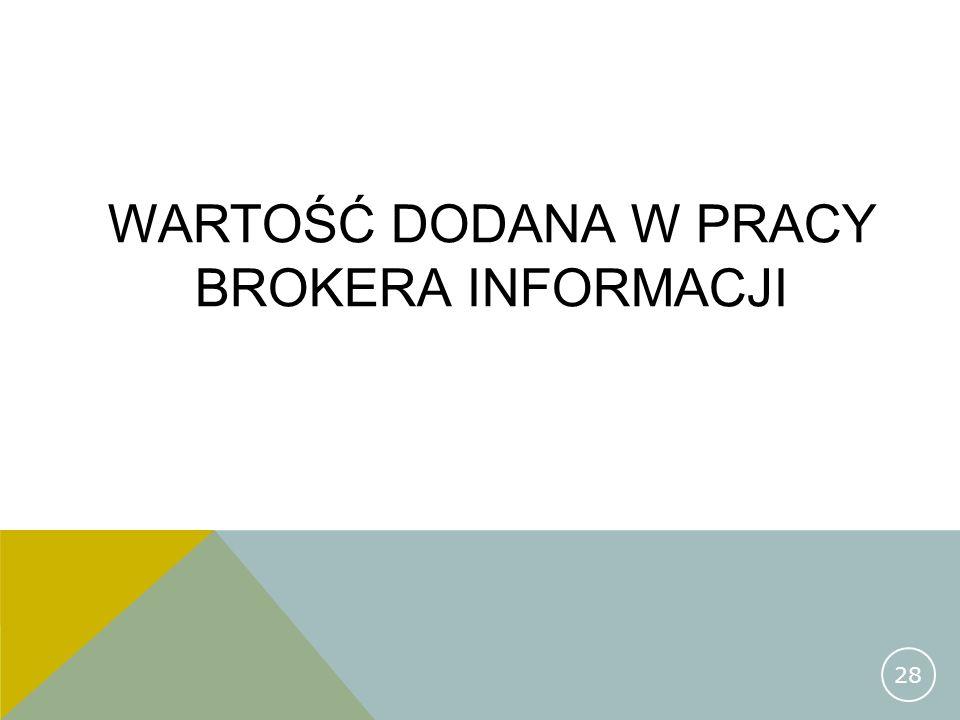 Wartość dodana w pracy brokera informacji