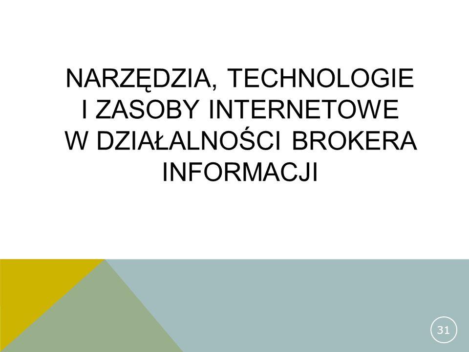 Narzędzia, technologie i zasoby internetowe w działalności brokera informacji