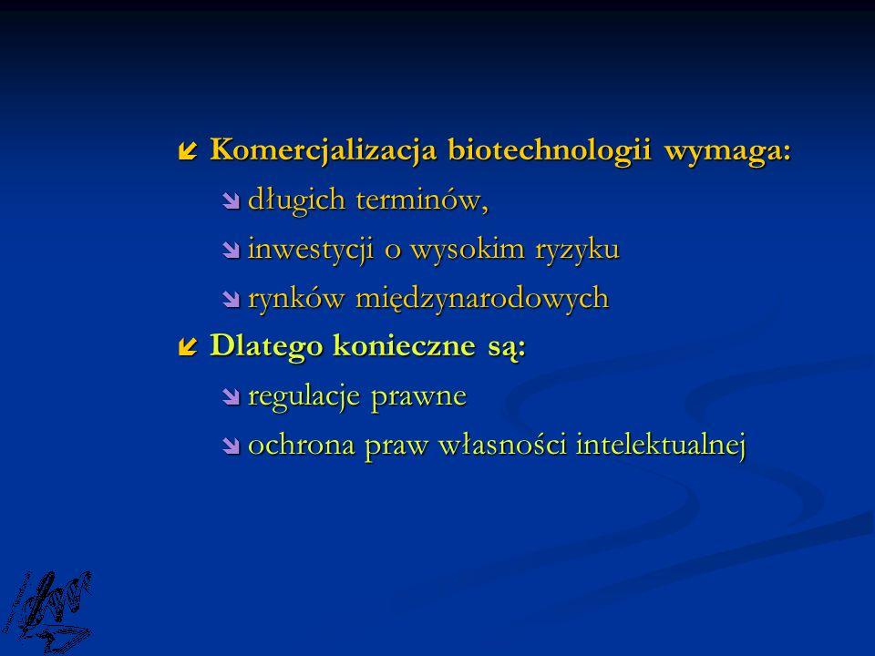 Komercjalizacja biotechnologii wymaga: