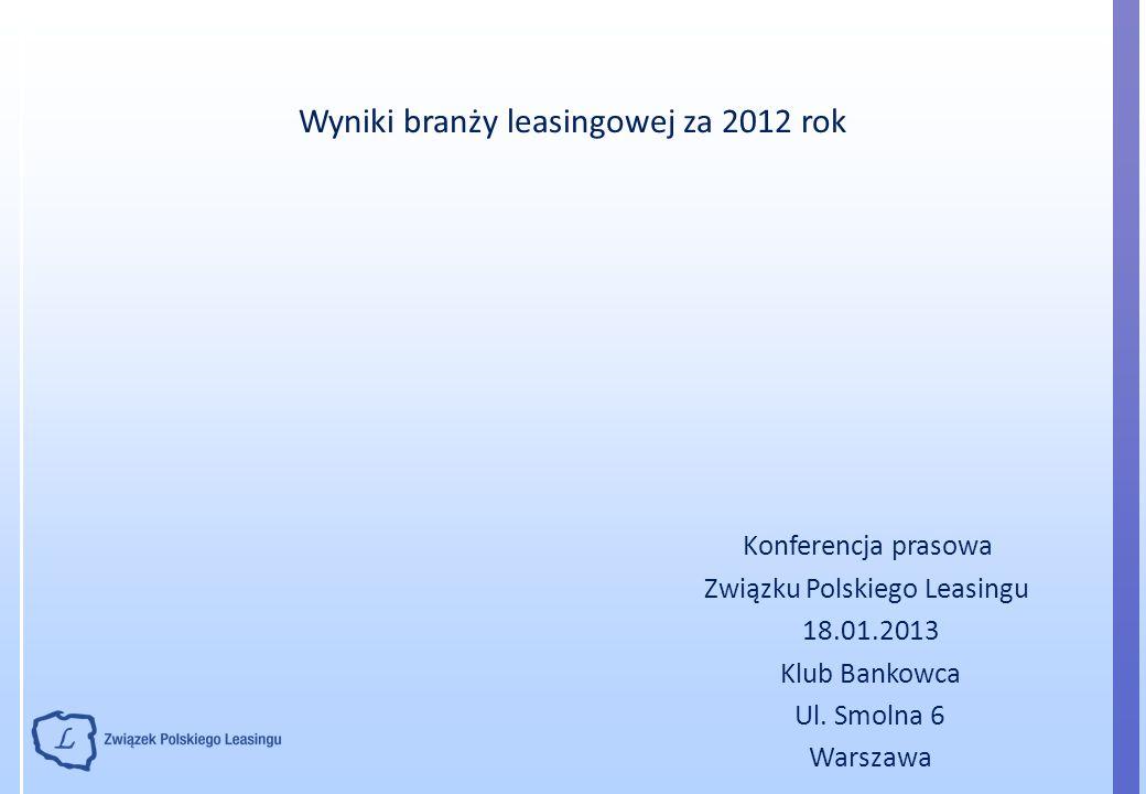 Wyniki branży leasingowej za 2012 rok