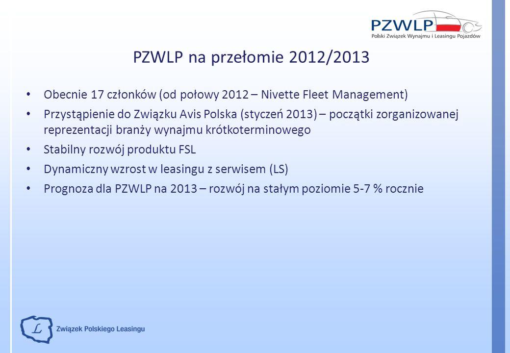 PZWLP na przełomie 2012/2013 Obecnie 17 członków (od połowy 2012 – Nivette Fleet Management)
