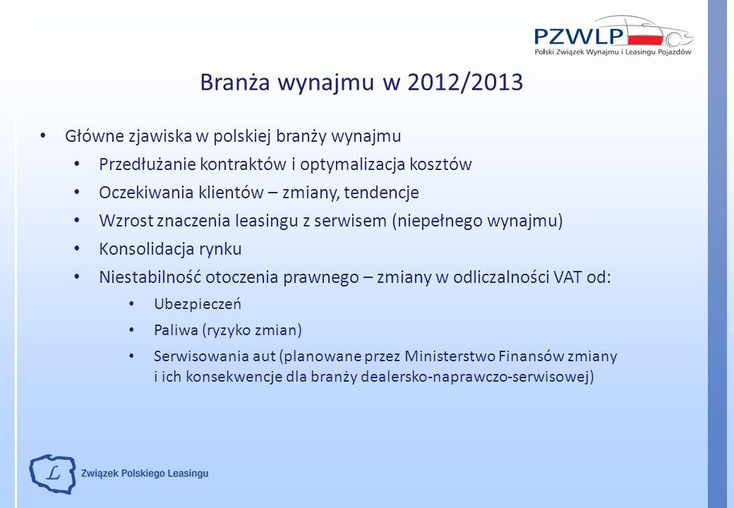 Branża wynajmu w 2012/2013 Główne zjawiska w polskiej branży wynajmu