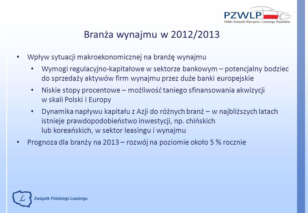 Branża wynajmu w 2012/2013 Wpływ sytuacji makroekonomicznej na branżę wynajmu.